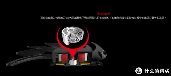 能正面拼闪电?微星 RTX2080 TRIO魔龙独立显卡评测