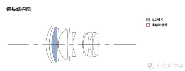 三剑客最后一员,适马56/1.4 DC DN Contemporary评测