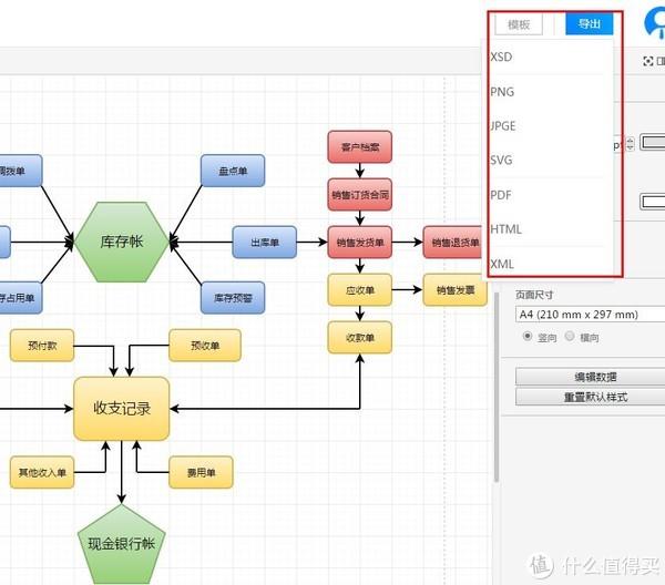 如何迅捷画图绘制收款业务流程图?
