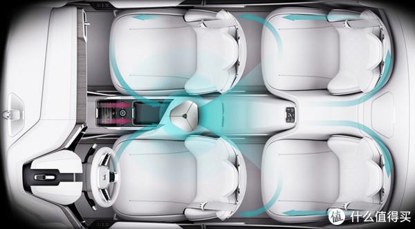 让车内空气焕然一新,有颜值的车载净化器AirProceLightAX-30开箱