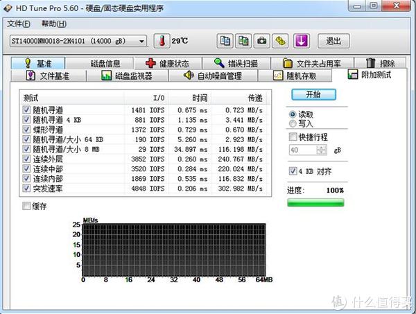 希捷企业级14T硬盘Exos X14测试—希捷的银河之光
