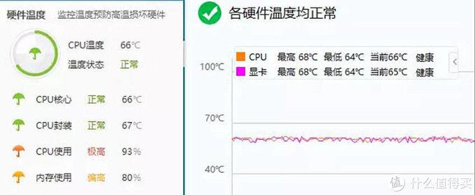 开机游戏直飙 90℃ ,笔电该如何降温?
