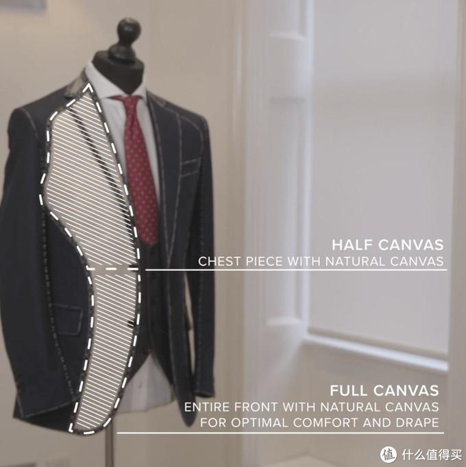 那些万元以上的奢华西装,都是用这种工艺!教你快速鉴别不被骗