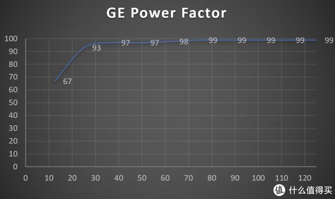 45元200w的超高密度电源,是神器还是硬件杀手?
