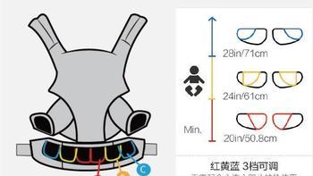 Ergobaby Omni全阶段四式360婴儿背带使用总结(清洗|价位|不足)