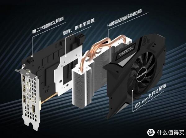 17cm小钢炮:GIGABYTE 技嘉 发布 RTX 2060 MINI ITX OC 6G 显卡