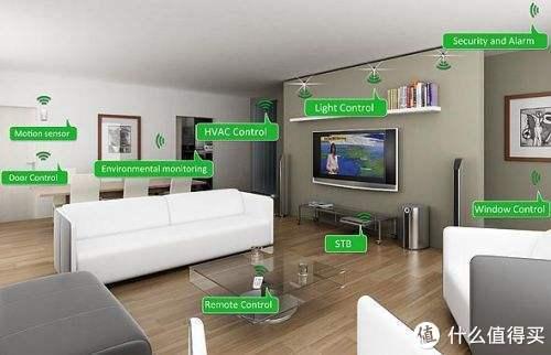 智能家庭从灯开始,两室一厅吸顶灯改造:Yeelight 吸顶灯组深度晒单