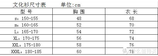 《上进 乖巧 活好 话少》张大妈XXL T恤+ 2018东莞分剁聚会