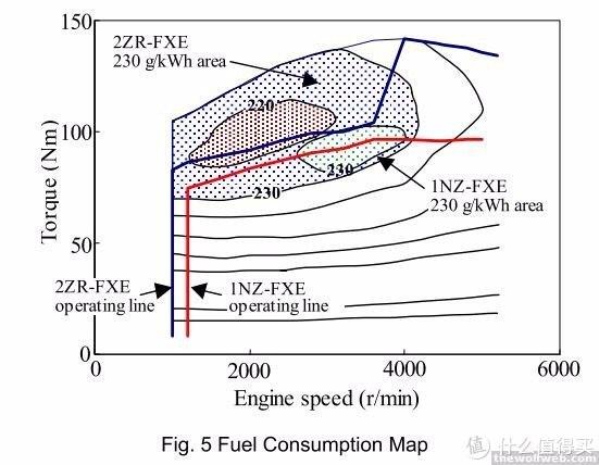 第三代普锐斯混动发动机燃效曲线