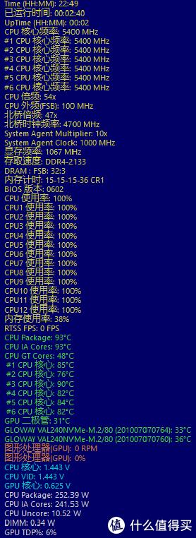 全核心5.4的8086K单烤FPU