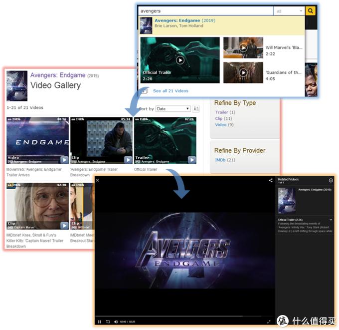 资深影迷必修课,四个网站带你玩转电影预告片!