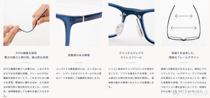 (日文)PPSU树脂材料的特性(来源:https://www.jins.com/jp/airframe/)