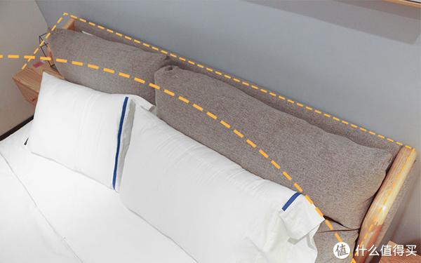 这张软包实木大床,3千元内查无对手?