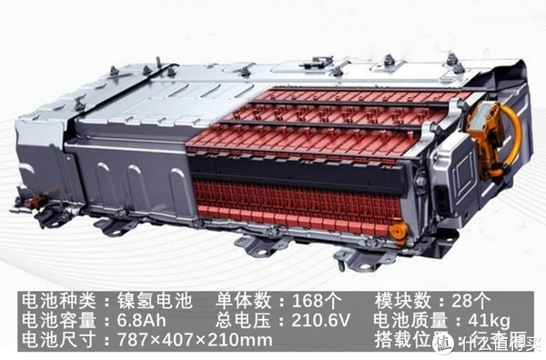 THS混动电池组