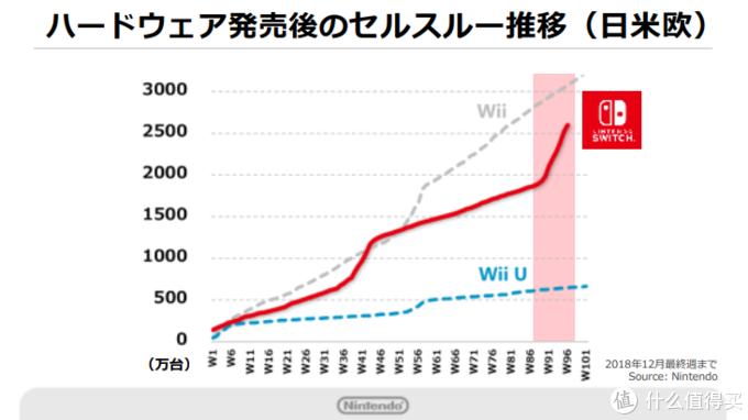 重返游戏:任天堂经营方针说明会举行 传言将推出掌机版NS