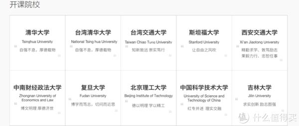 10个在线教育网站,让你实现快速从平凡到卓越