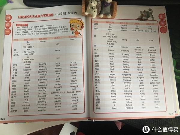 从启蒙到小学,一本可以发声的英汉辞典。英汉彩图辞典3000字