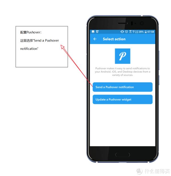 双机党的福音,IFTTT实现短信同步推送