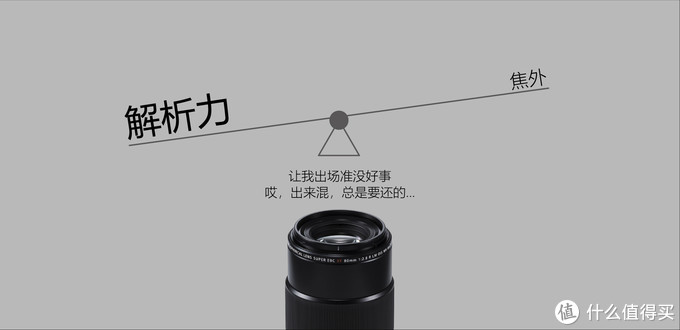 你有99%的概率拒绝它:福伦达110mmF2.5 APO-Lanthar使用分享