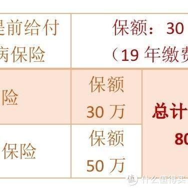 测评国寿福臻享版和至尊版,值得买吗,有坑吗?
