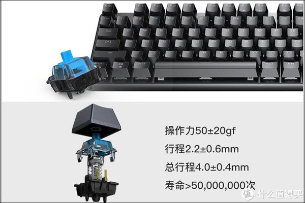 大年三十晒新品,盖世小鸡GK300无线机械键盘开箱