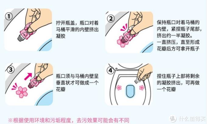 终于找到了中文版的说明(图 / 京东产品页)