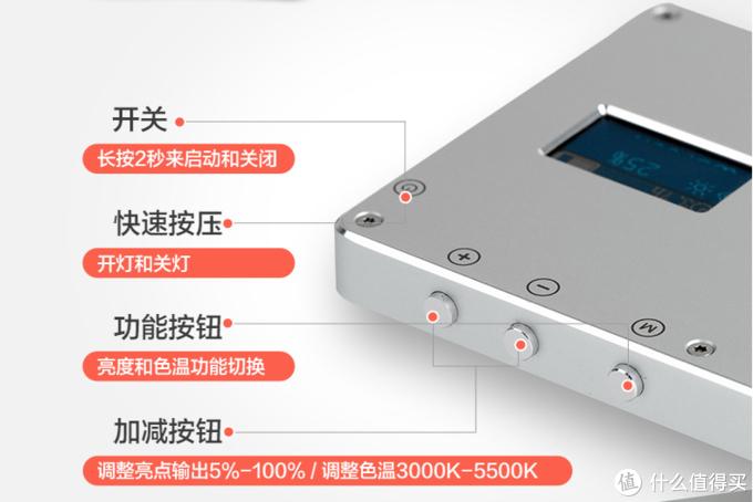 Iwata GL-01便携补光灯简测