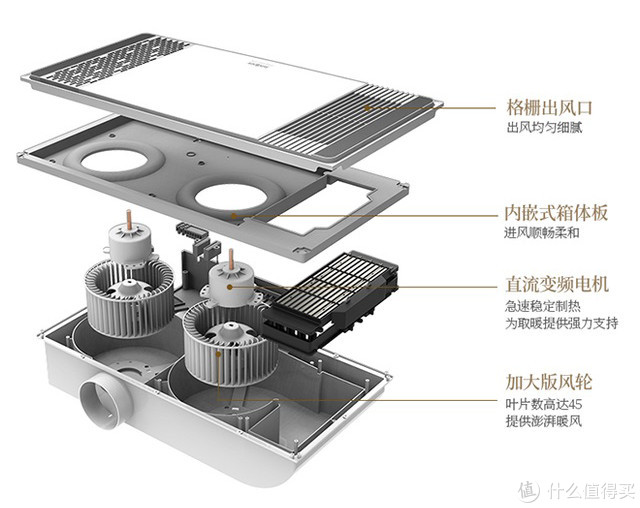 SUNJOY 三竹暖风浴霸—— 一款拥有双直流变频电机的浴霸