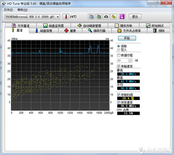 USB2.0传输速度
