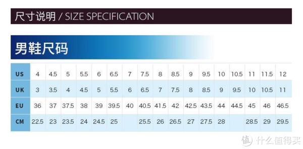 这个尺码表很坑爹,25.5CM对应的尺码是欧码40.5,我看评论反馈有不少表示大一码都仍然偏小的,就选择了42,还好,最终这个选择被证明无比正确,请允许我在这里小小的骄傲一下下……