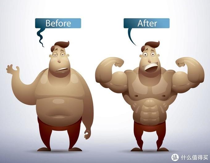 局部减脂不可能,局部显瘦些是可为的—健身的3个冷思考