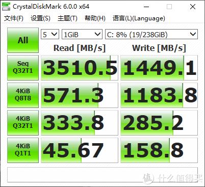 4K Q32T1反而降低了
