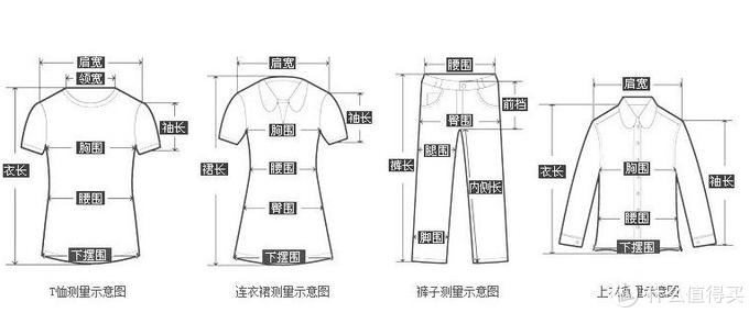 常见服装参数(二)