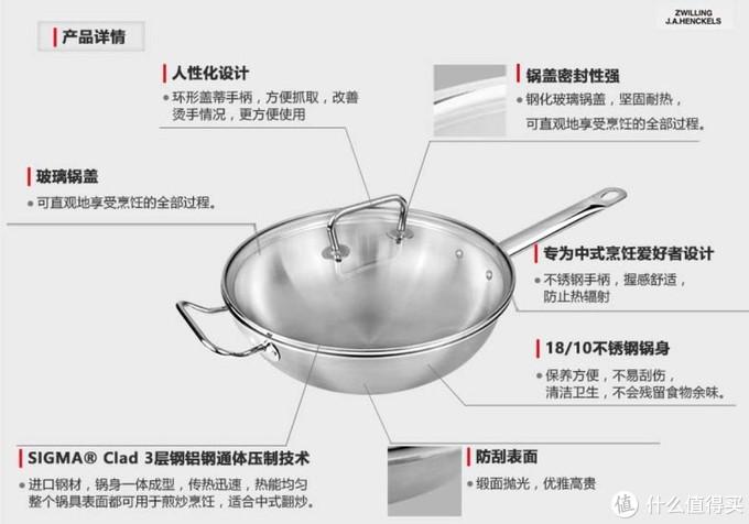 家庭的C位锅具之炒锅怎么买——产品篇