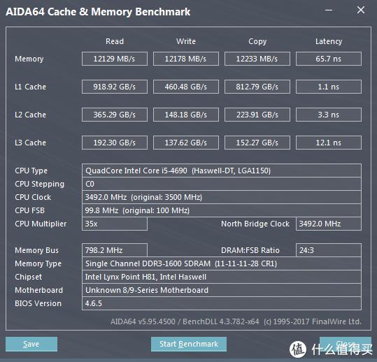 ▲图15    AIDI64跑DDR3吞吐量测试