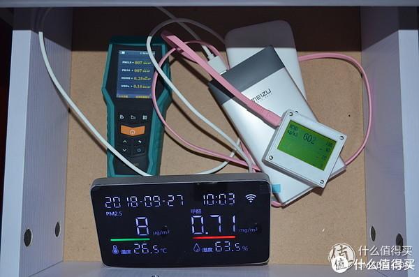 两年零九月后,安能饭否?博朗通smart-162空气质量监测仪超超