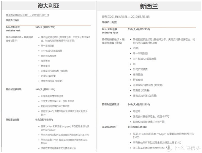 关于保险的中文详细页