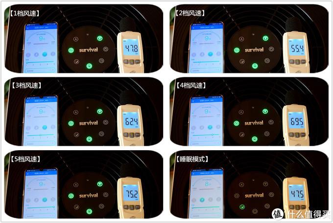 能净化空气、除甲醛,还能去除细菌:森晨S80空气净化器体验!