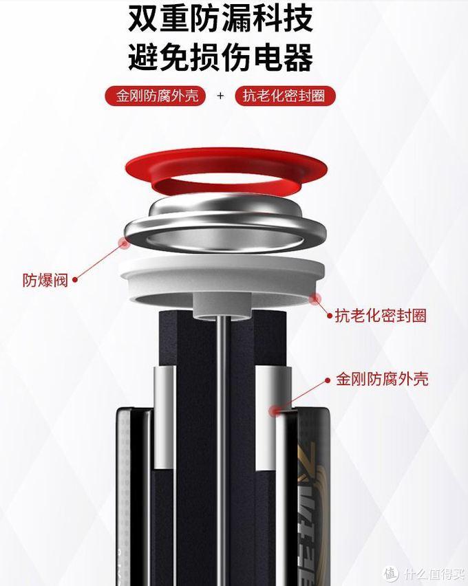 【轻评测】南孚 二代聚能环5号24粒+7号16粒碱性电池 40粒组合家庭装