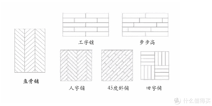 浅析家装木地板的选购指南和铺设施工注意事项