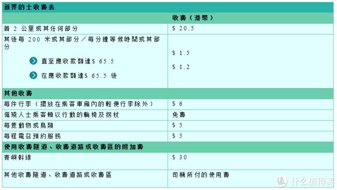 香港旅游の交通全攻略(干货)