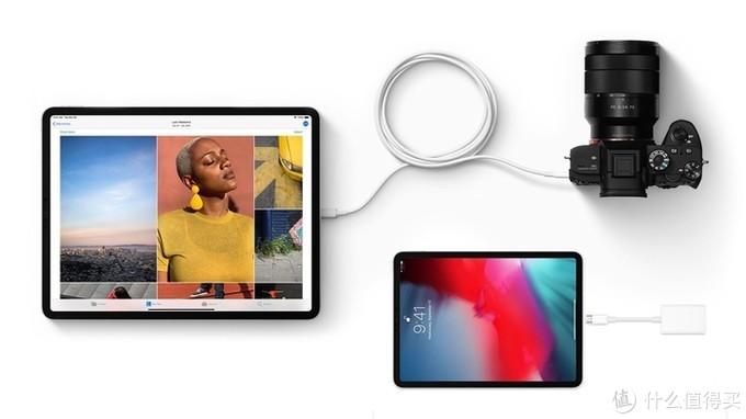 iPad外置设备