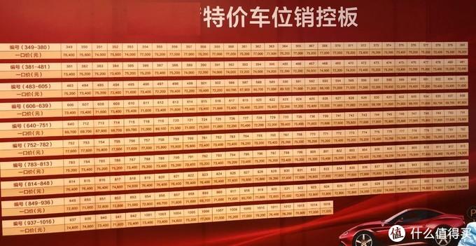 限购下的曲线买房记 篇四:车位及展望广州知识城