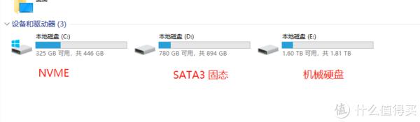 图3.3 我的硬盘空间