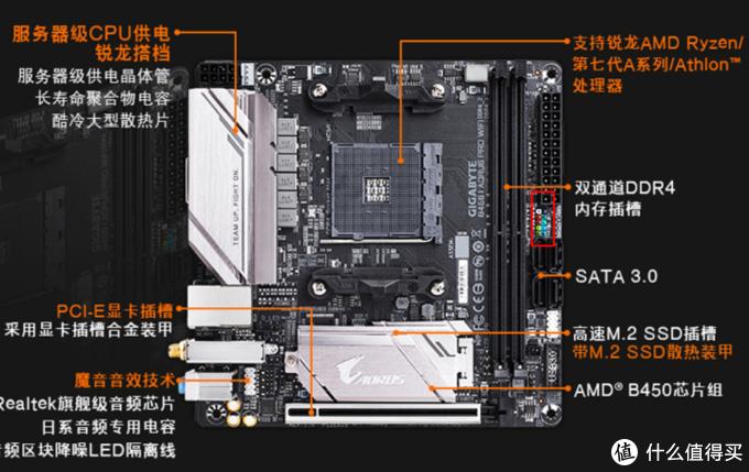 技嘉的系统面板接口在右侧,跟肖邦绝配