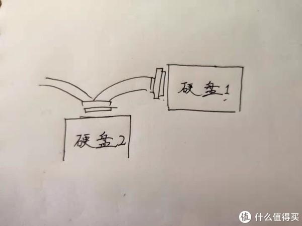 图4.26 硬盘供电线插硬盘示意图