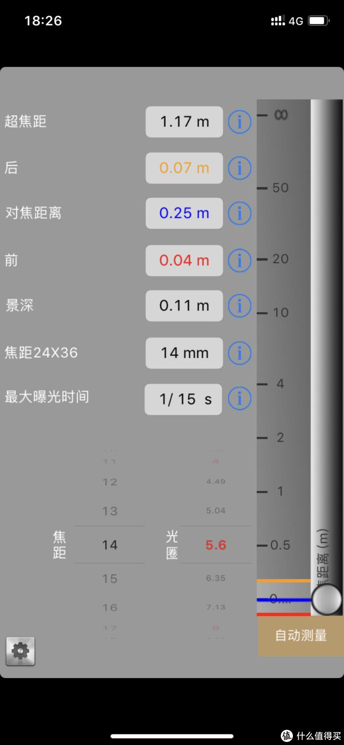 光圈5.6 超焦距1.17