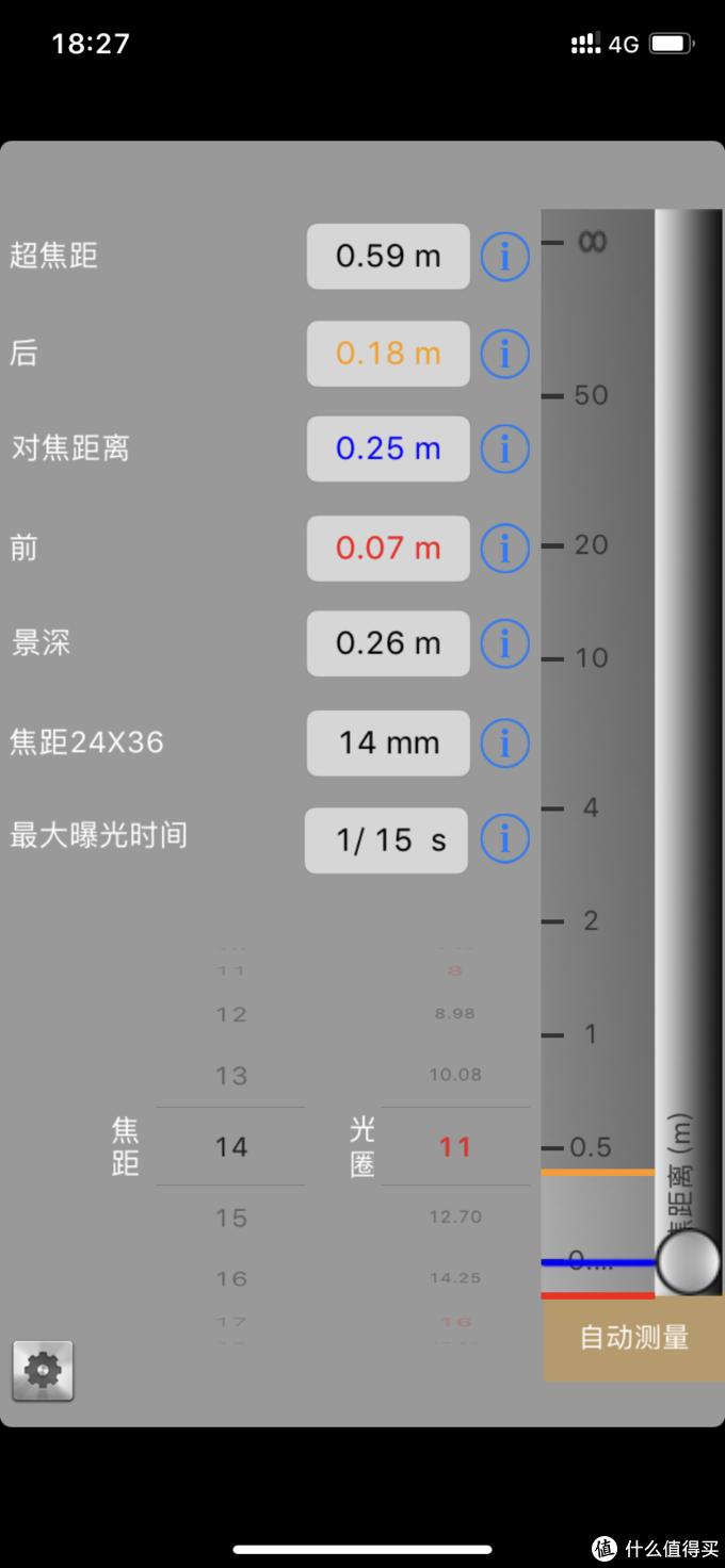 光圈11 超焦距0.59