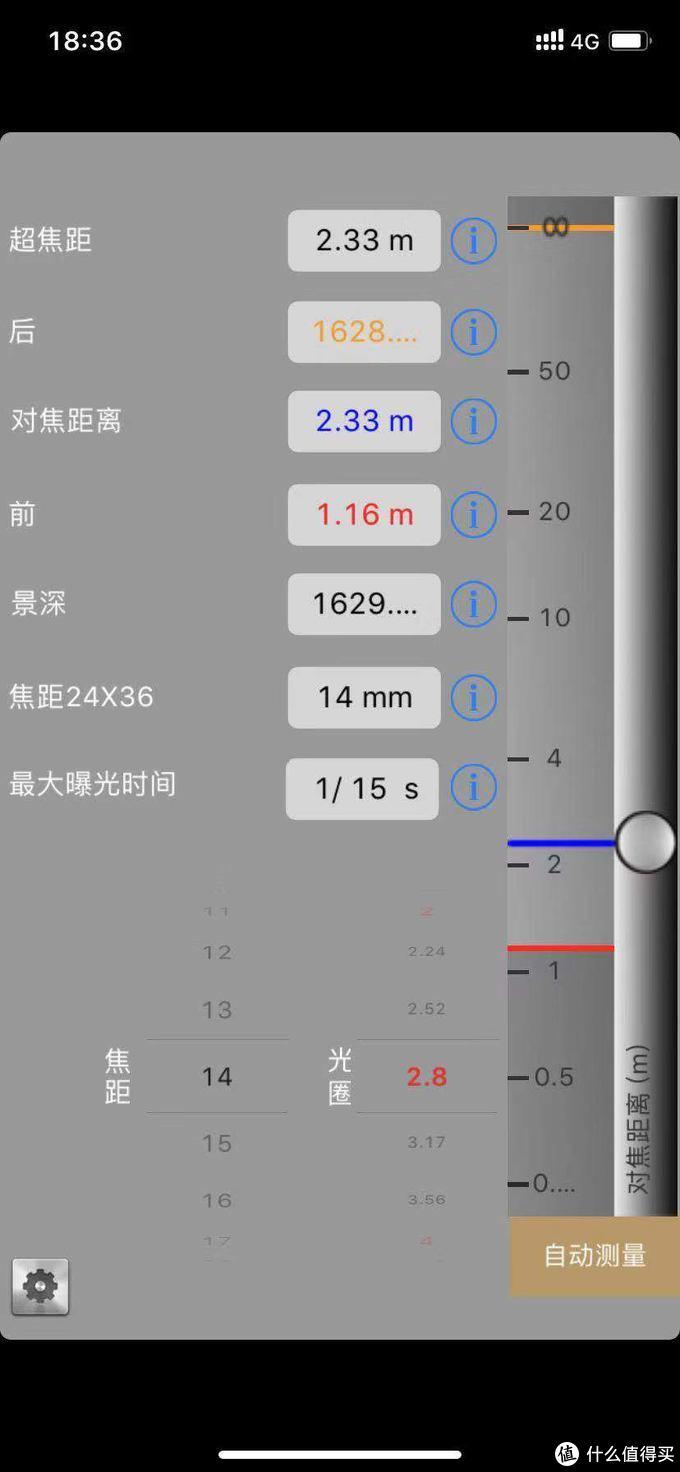 光圈2.8 超焦距2.33 焦点放在2.33位置