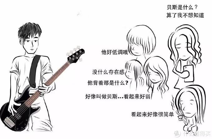 萌新小白想学吉他?看完这个你就知道学吉他应该知道什么!